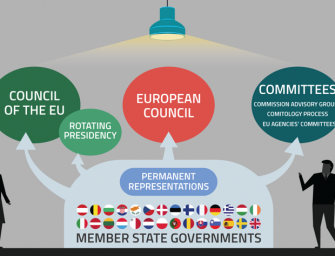 Corporate Europe Observatory report on Council lobbying